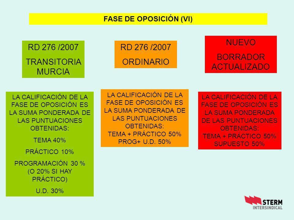 LA CALIFICACIÓN DE LA FASE DE OPOSICIÓN ES LA SUMA PONDERADA DE LAS PUNTUACIONES OBTENIDAS: TEMA + PRÁCTICO 50% SUPUESTO 50% RD 276 /2007 ORDINARIO FA