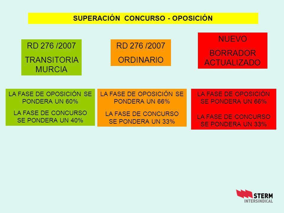 LA FASE DE OPOSICIÓN SE PONDERA UN 66% LA FASE DE CONCURSO SE PONDERA UN 33% RD 276 /2007 ORDINARIO SUPERACIÓN CONCURSO - OPOSICIÓN RD 276 /2007 TRANS