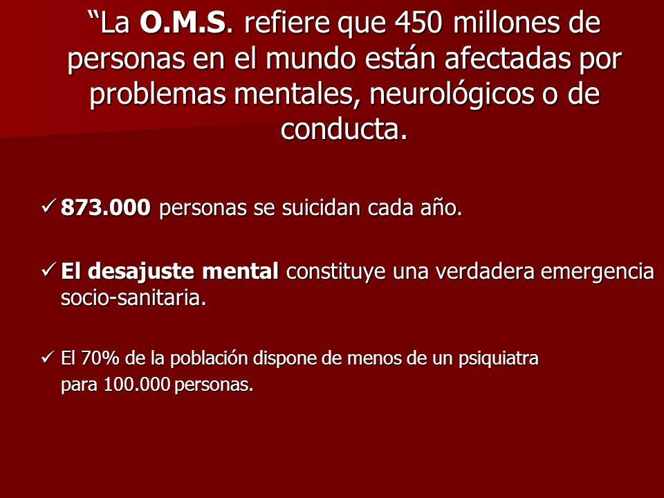 La O.M.S. refiere que 450 millones de personas en el mundo están afectadas por problemas mentales, neurológicos o de conducta. 873.000 personas se sui