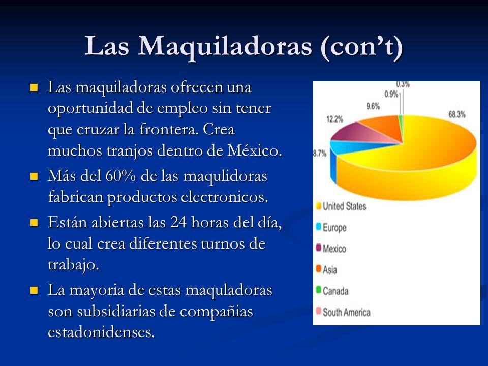 Las Maquiladoras (cont) Las maquiladoras ofrecen una oportunidad de empleo sin tener que cruzar la frontera. Crea muchos tranjos dentro de México. Las