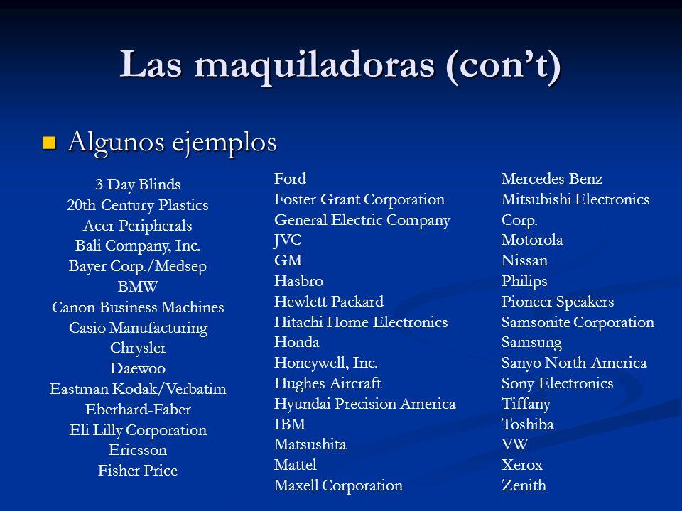 Las maquiladoras (cont) Algunos ejemplos Algunos ejemplos 3 Day Blinds 20th Century Plastics Acer Peripherals Bali Company, Inc. Bayer Corp./Medsep BM