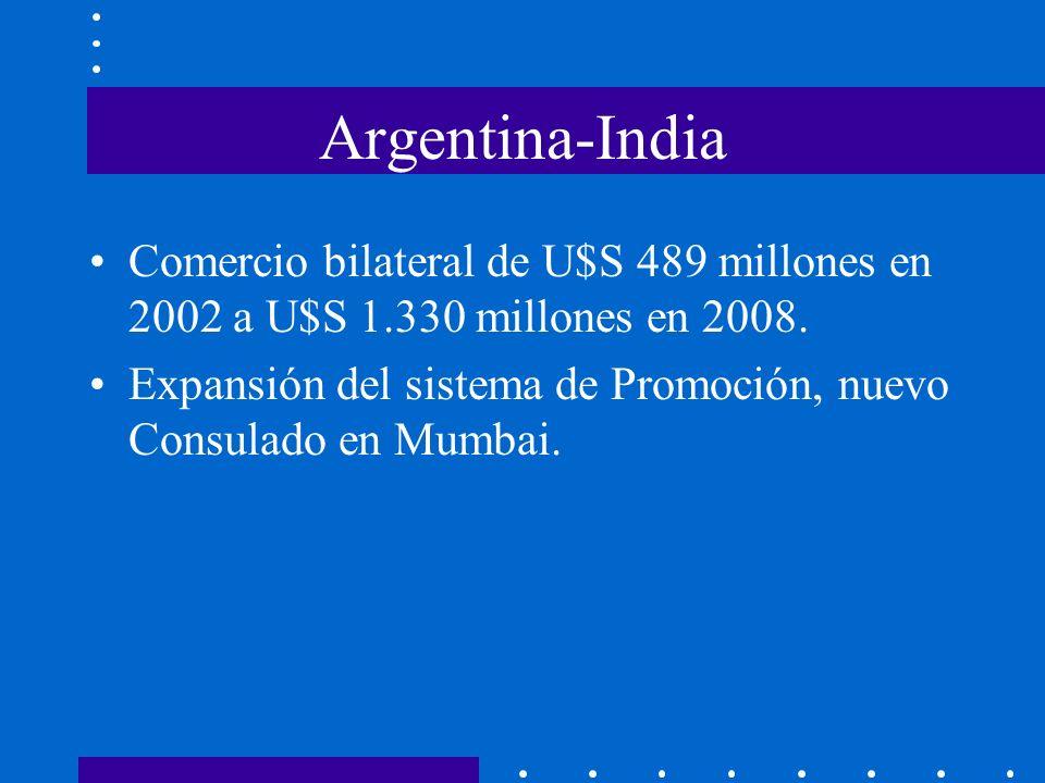 Argentina-India Comercio bilateral de U$S 489 millones en 2002 a U$S 1.330 millones en 2008. Expansión del sistema de Promoción, nuevo Consulado en Mu