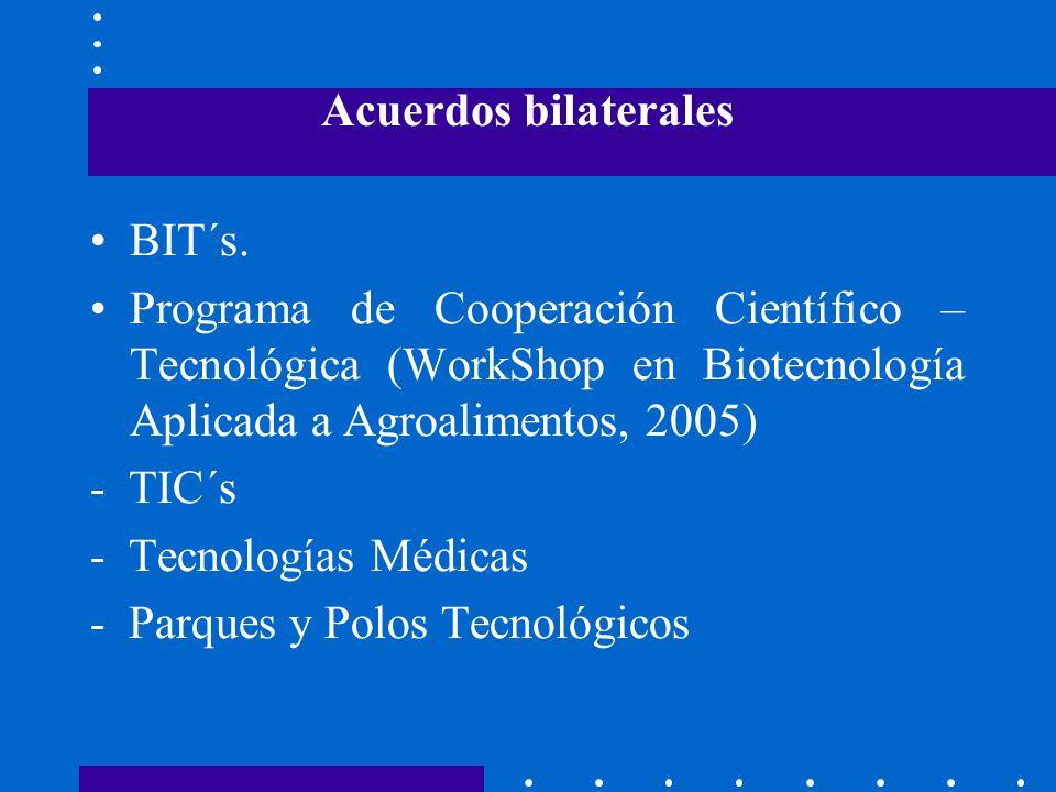 Acuerdos bilaterales BIT´s. Programa de Cooperación Científico – Tecnológica (WorkShop en Biotecnología Aplicada a Agroalimentos, 2005) - TIC´s - Tecn