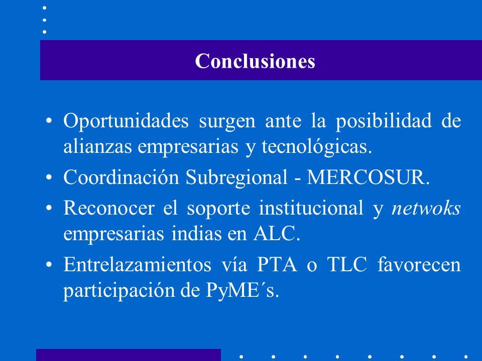 Conclusiones Oportunidades surgen ante la posibilidad de alianzas empresarias y tecnológicas. Coordinación Subregional - MERCOSUR. Reconocer el soport