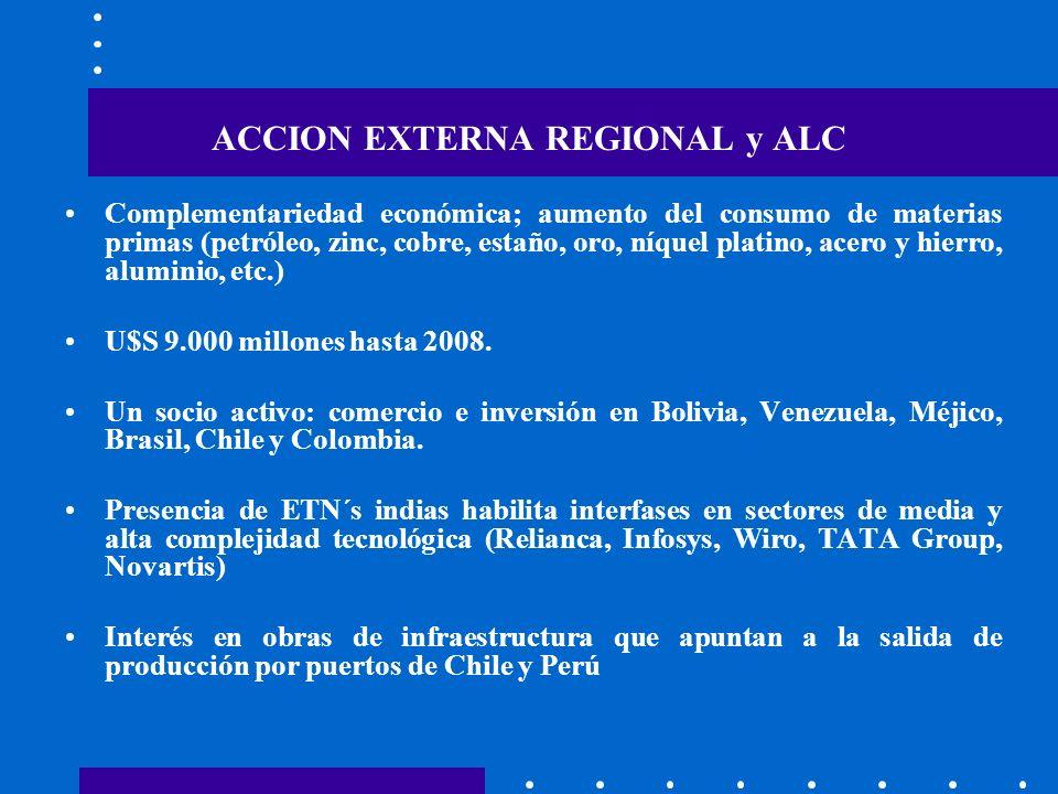 ACCION EXTERNA REGIONAL y ALC Complementariedad económica; aumento del consumo de materias primas (petróleo, zinc, cobre, estaño, oro, níquel platino,