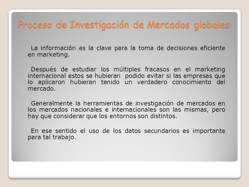 Proceso de Investigación de Mercados globales La información es la clave para la toma de decisiones eficiente en marketing. Después de estudiar los mú