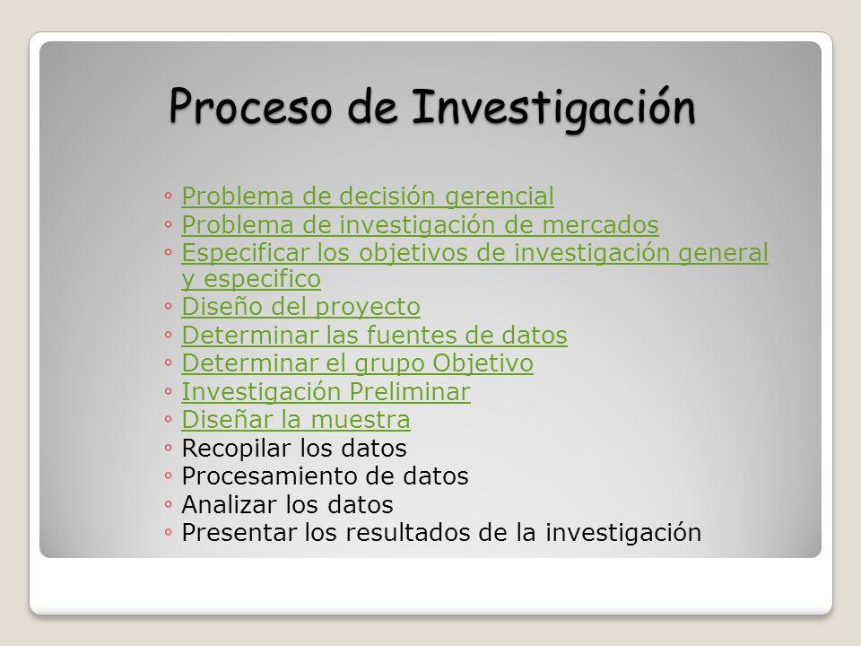 Proceso de Investigación Problema de decisión gerencial Problema de investigación de mercados Especificar los objetivos de investigación general y esp