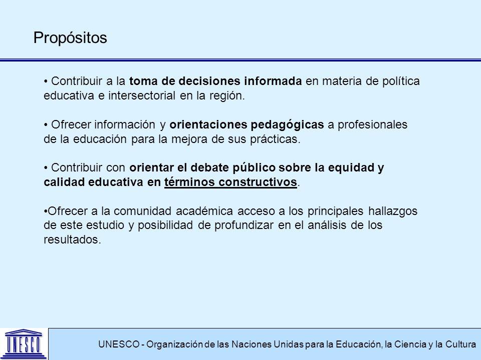 UNESCO - Organización de las Naciones Unidas para la Educación, la Ciencia y la Cultura Propósitos Contribuir a la toma de decisiones informada en materia de política educativa e intersectorial en la región.