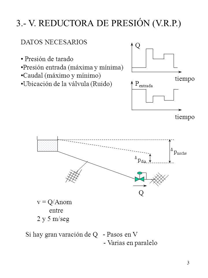 3 3.- V. REDUCTORA DE PRESIÓN (V.R.P.) DATOS NECESARIOS Presión de tarado Presión entrada (máxima y mínima) Caudal (máximo y mínimo) Ubicación de la v