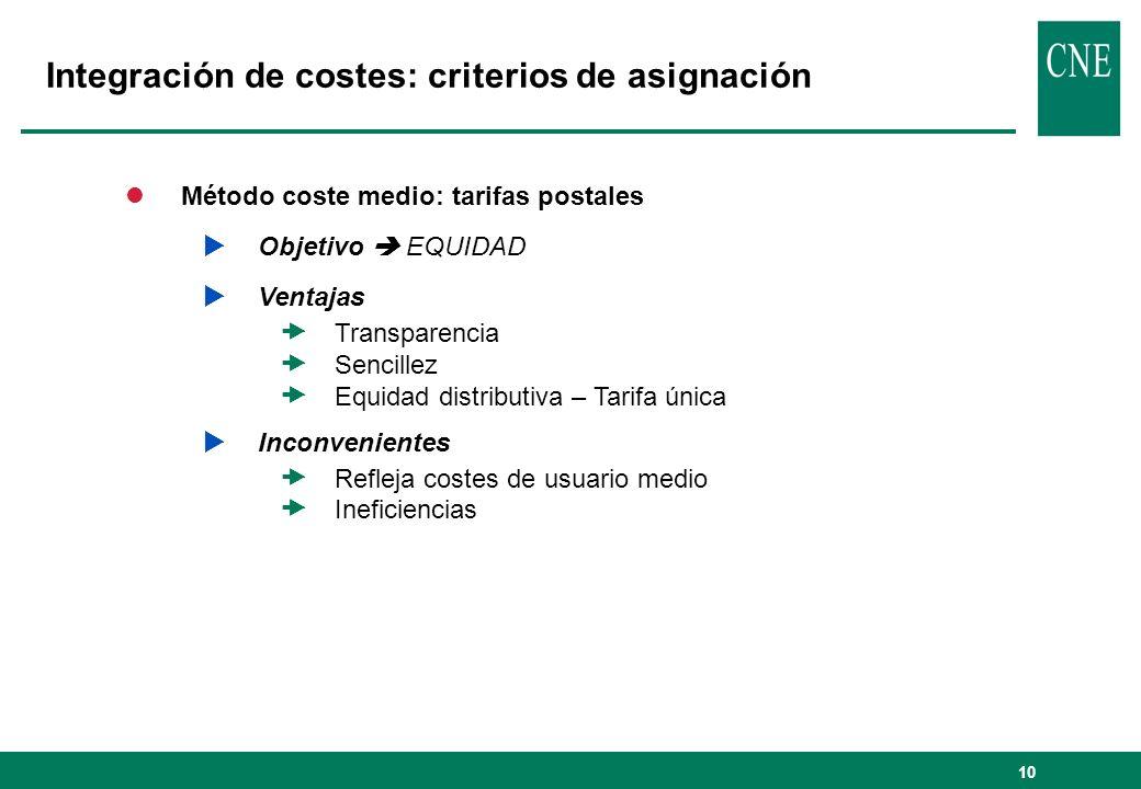 10 Integración de costes: criterios de asignación lMétodo coste medio: tarifas postales Objetivo EQUIDAD Ventajas Transparencia Sencillez Equidad dist