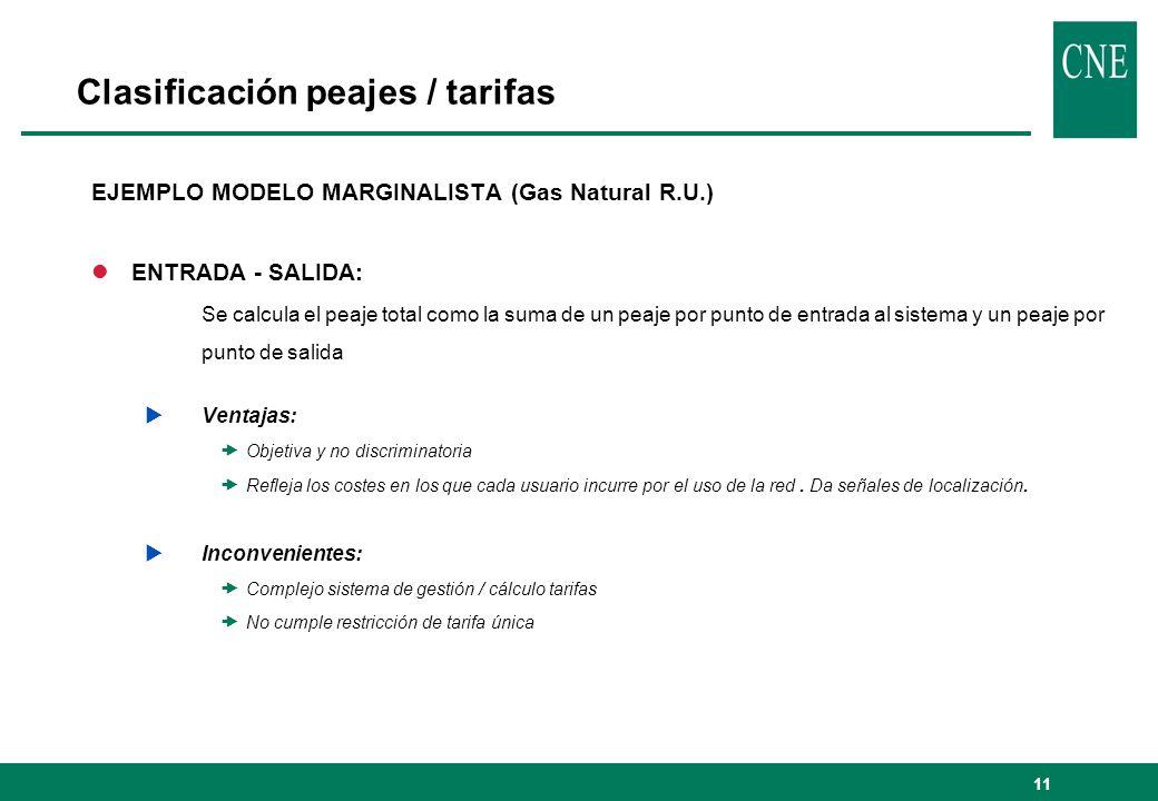 11 EJEMPLO MODELO MARGINALISTA (Gas Natural R.U.) lENTRADA - SALIDA: Se calcula el peaje total como la suma de un peaje por punto de entrada al sistem