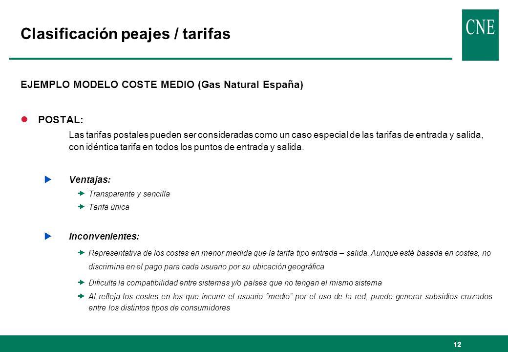 12 EJEMPLO MODELO COSTE MEDIO (Gas Natural España) lPOSTAL: Las tarifas postales pueden ser consideradas como un caso especial de las tarifas de entra