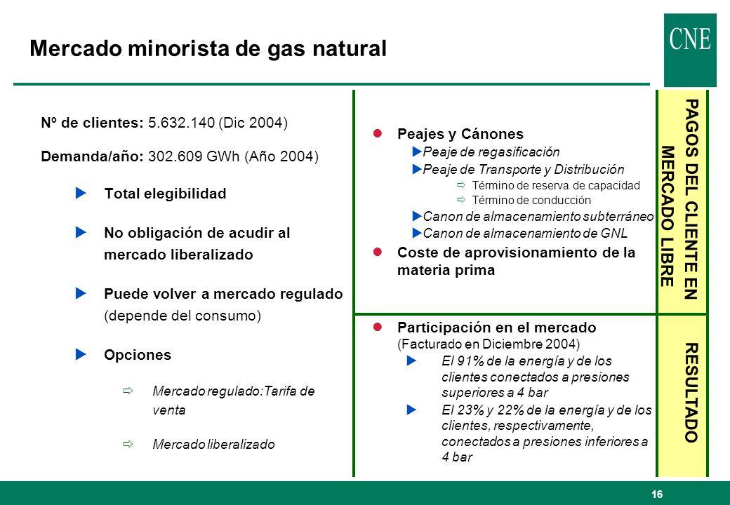 16 PAGOS DEL CLIENTE EN MERCADO LIBRE Nº de clientes: 5.632.140 (Dic 2004) Demanda/año: 302.609 GWh (Año 2004) Total elegibilidad No obligación de acu