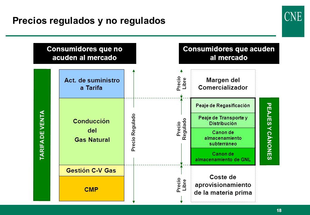 18 Consumidores que acuden al mercado PEAJES Y CÁNONES Consumidores que no acuden al mercado TARIFA DE VENTA Act. de suministro a Tarifa Conducción de