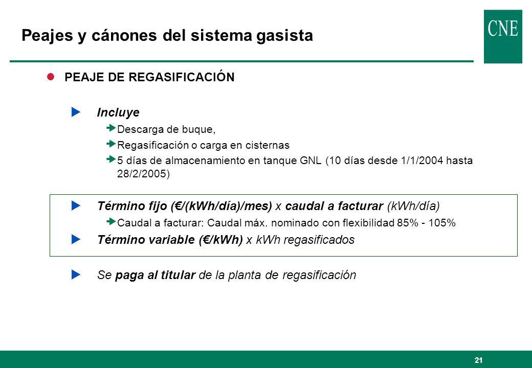 21 Peajes y cánones del sistema gasista lPEAJE DE REGASIFICACIÓN Incluye Descarga de buque, Regasificación o carga en cisternas 5 días de almacenamien