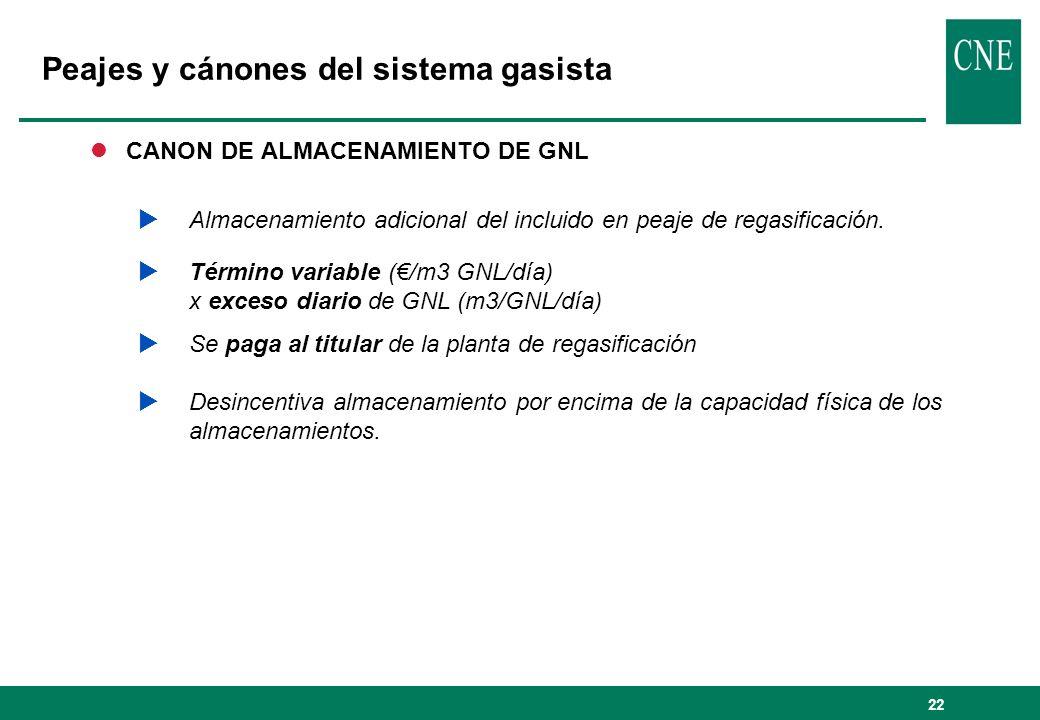 22 Peajes y cánones del sistema gasista lCANON DE ALMACENAMIENTO DE GNL Almacenamiento adicional del incluido en peaje de regasificación. Término vari