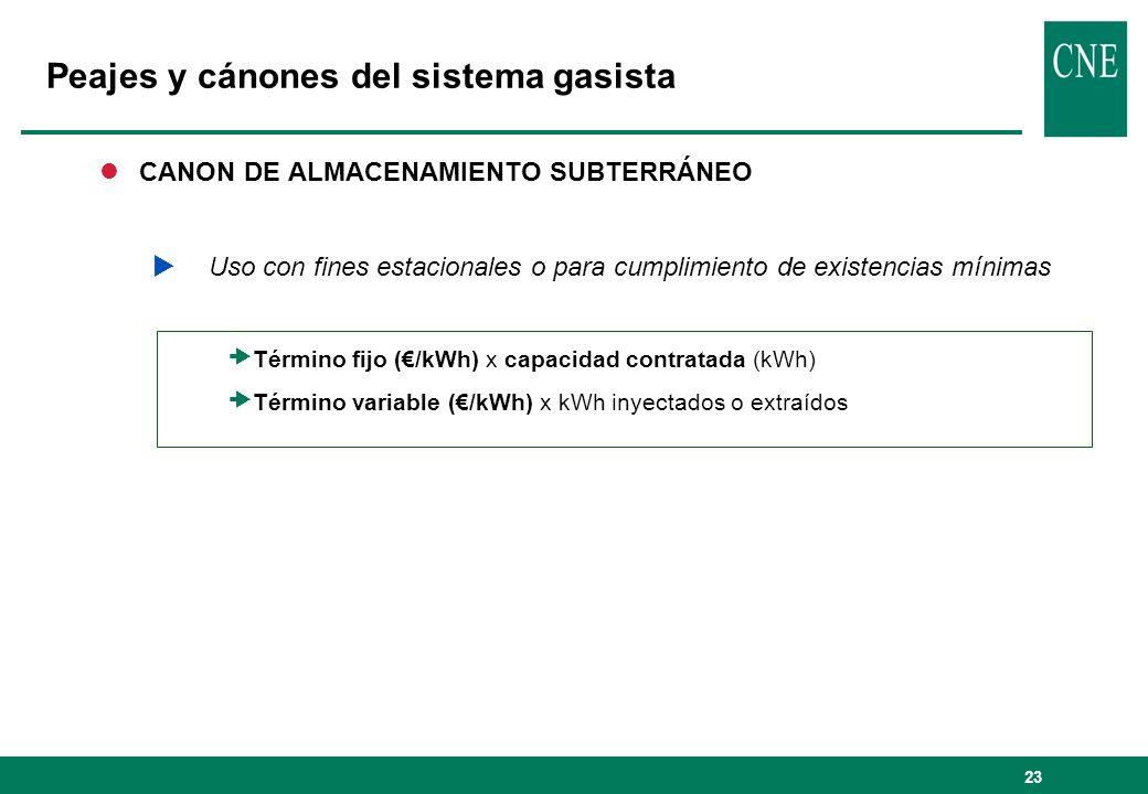 23 Peajes y cánones del sistema gasista lCANON DE ALMACENAMIENTO SUBTERRÁNEO Uso con fines estacionales o para cumplimiento de existencias mínimas Tér