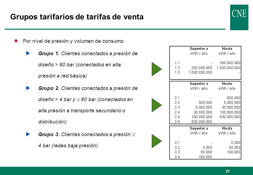 27 Grupos tarifarios de tarifas de venta lPor nivel de presión y volumen de consumo Grupo 1. Clientes conectados a presión de diseño > 60 bar (conecta