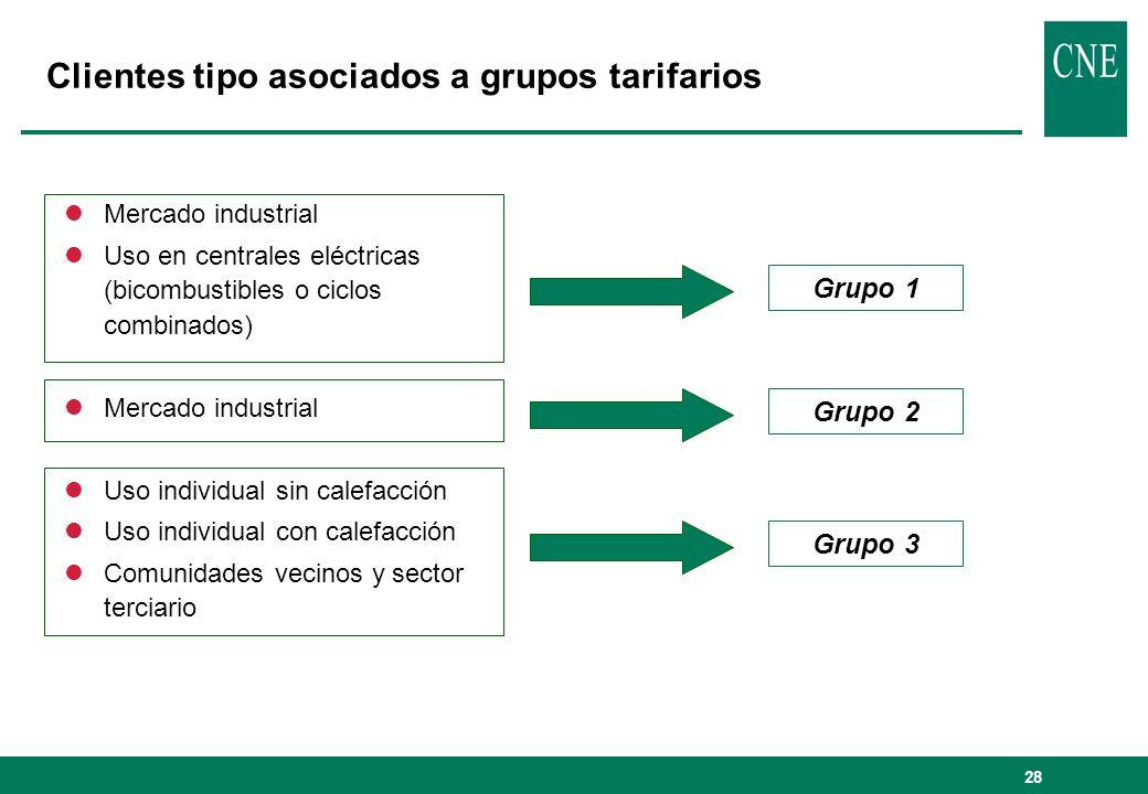 28 Clientes tipo asociados a grupos tarifarios lMercado industrial lUso en centrales eléctricas (bicombustibles o ciclos combinados) lMercado industri