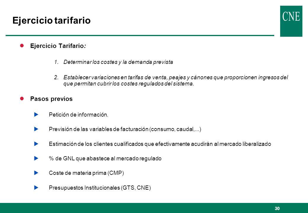 30 lEjercicio Tarifario: 1.Determinar los costes y la demanda prevista 2.Establecer variaciones en tarifas de venta, peajes y cánones que proporcionen