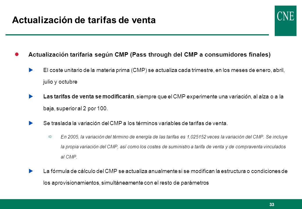 33 lActualización tarifaria según CMP (Pass through del CMP a consumidores finales) El coste unitario de la materia prima (CMP) se actualiza cada trim