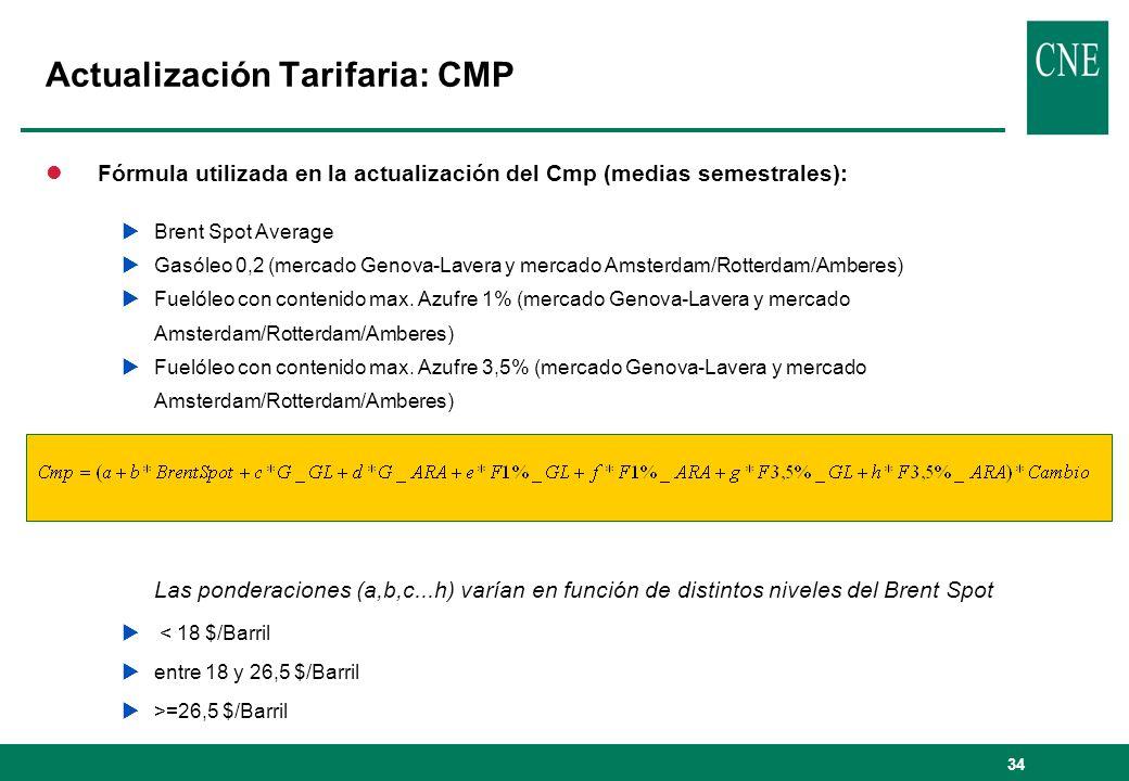 34 lFórmula utilizada en la actualización del Cmp (medias semestrales): Brent Spot Average Gasóleo 0,2 (mercado Genova-Lavera y mercado Amsterdam/Rott