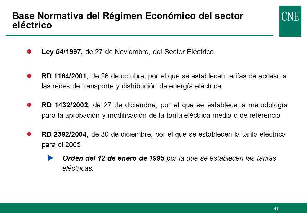 43 lLey 54/1997, de 27 de Noviembre, del Sector Eléctrico lRD 1164/2001, de 26 de octubre, por el que se establecen tarifas de acceso a las redes de t