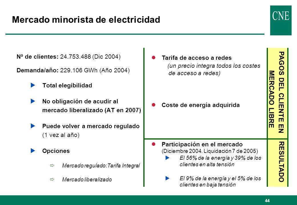 44 PAGOS DEL CLIENTE EN MERCADO LIBRE Nº de clientes: 24.753.488 (Dic 2004) Demanda/año: 229.106 GWh (Año 2004) Total elegibilidad No obligación de ac
