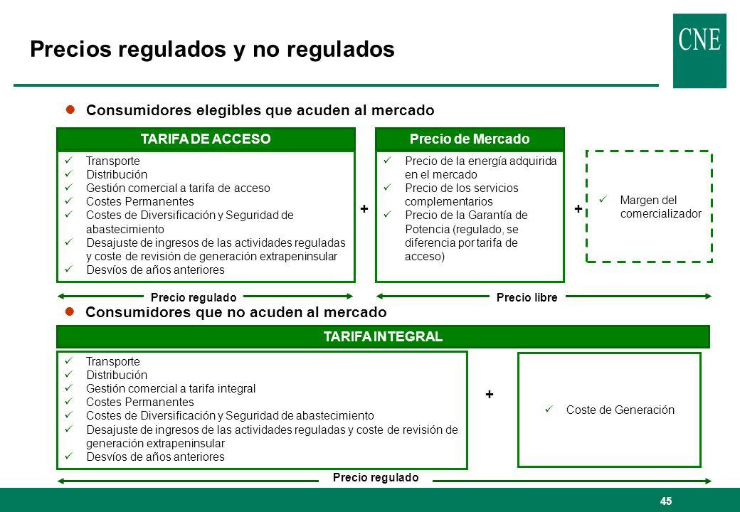 45 lConsumidores elegibles que acuden al mercado TARIFA DE ACCESO Precio de la energía adquirida en el mercado Precio de los servicios complementarios