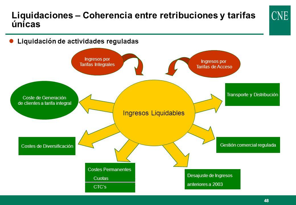 48 Liquidaciones – Coherencia entre retribuciones y tarifas únicas Coste de Generación de clientes a tarifa integral Costes Permanentes Cuotas CTCs Co