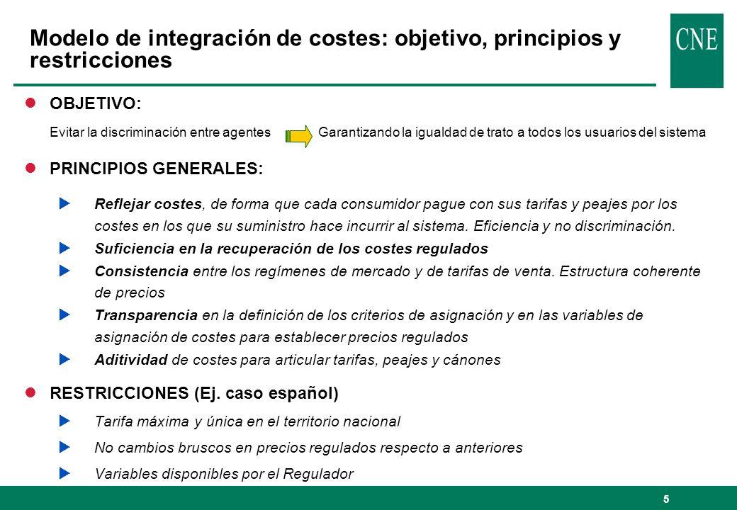 66 lEvolución de las tarifas de acceso y de la tarifa media.