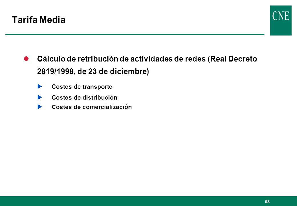 53 lCálculo de retribución de actividades de redes (Real Decreto 2819/1998, de 23 de diciembre) Costes de transporte Costes de distribución Costes de