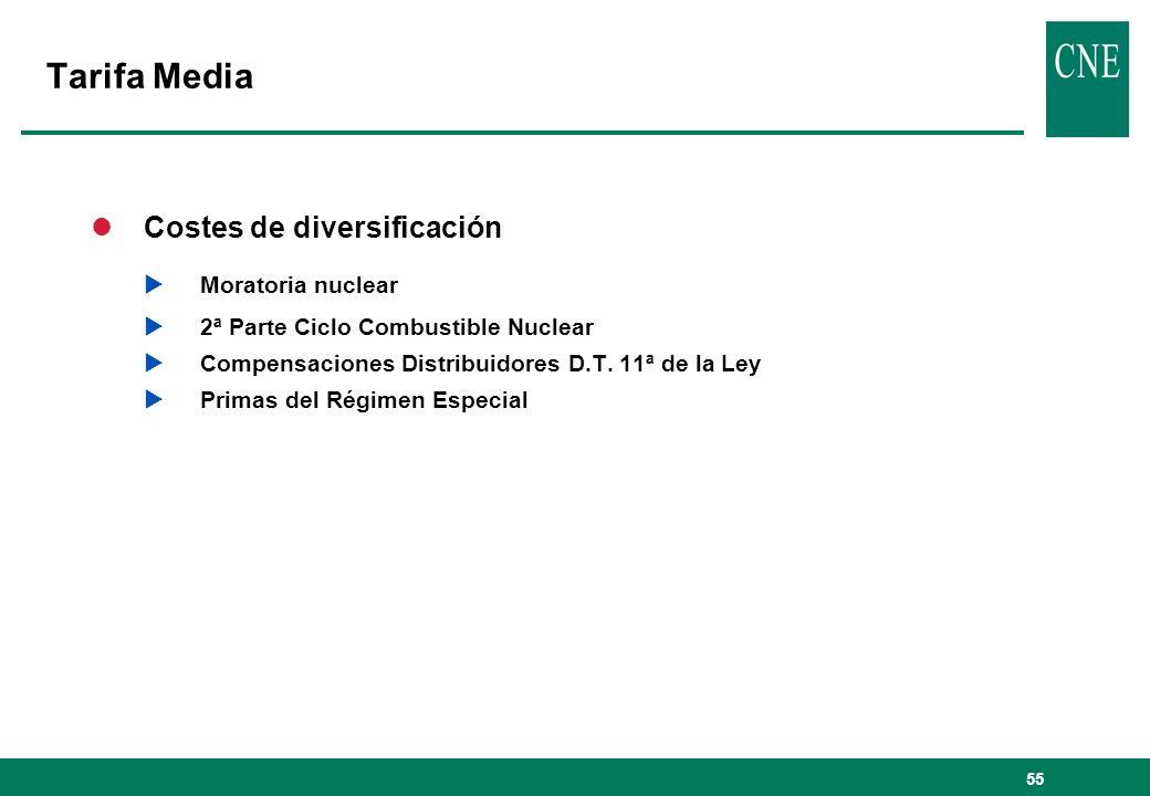 55 lCostes de diversificación Moratoria nuclear 2ª Parte Ciclo Combustible Nuclear Compensaciones Distribuidores D.T. 11ª de la Ley Primas del Régimen