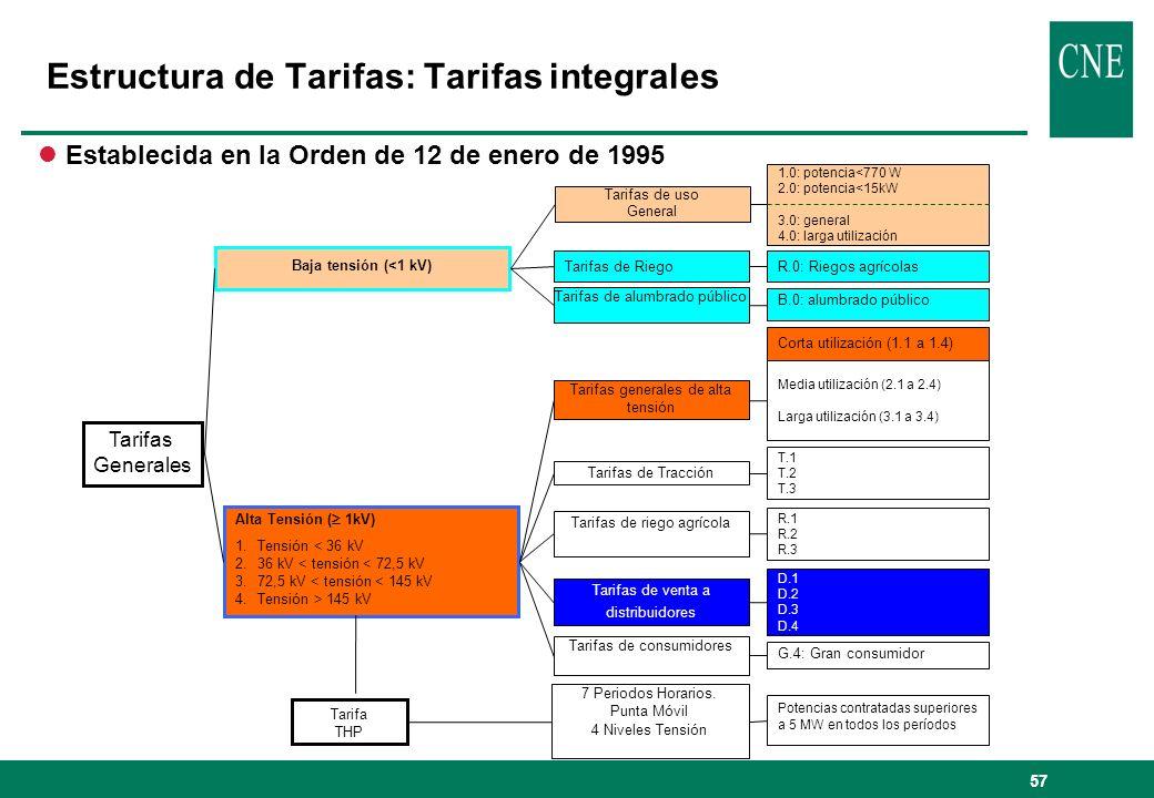 57 Estructura de Tarifas: Tarifas integrales Tarifa THP 1.0: potencia<770 W 2.0: potencia<15kW 3.0: general 4.0: larga utilización Baja tensión (<1 kV