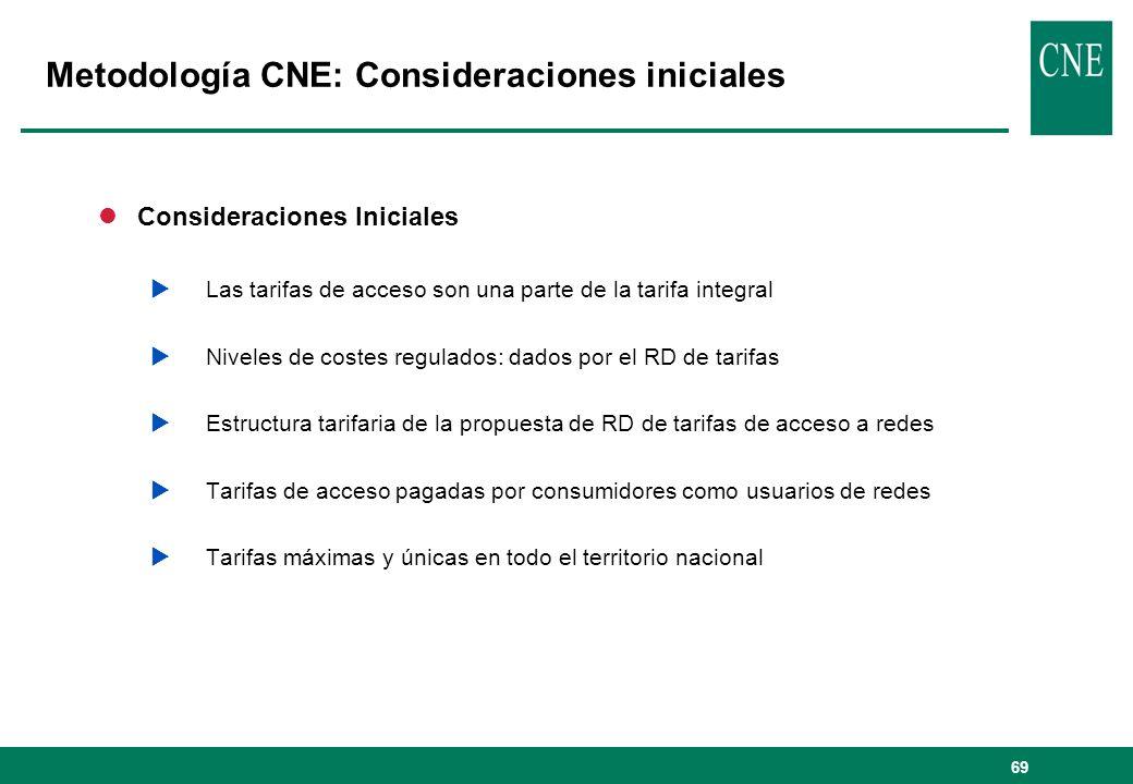 69 lConsideraciones Iniciales Las tarifas de acceso son una parte de la tarifa integral Niveles de costes regulados: dados por el RD de tarifas Estruc