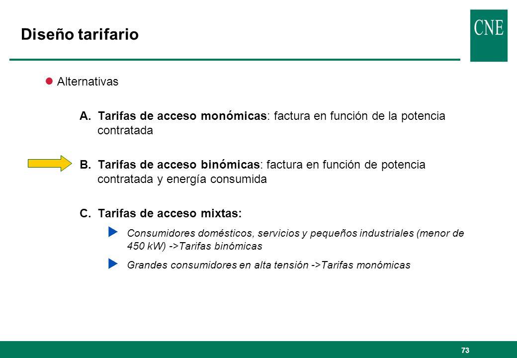 73 Alternativas A.Tarifas de acceso monómicas: factura en función de la potencia contratada B.Tarifas de acceso binómicas: factura en función de poten