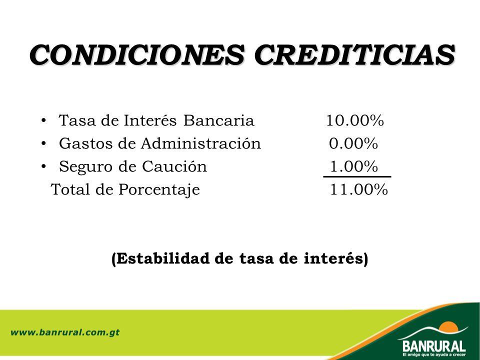 CONDICIONES CREDITICIAS Tasa de Interés Bancaria 10.00% Gastos de Administración 0.00% Seguro de Caución 1.00% Total de Porcentaje 11.00% (Estabilidad