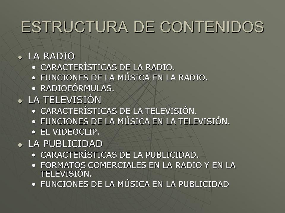 TIPOS DE MÚSICA EN LA PUBLICIDAD MÚSICA PRESTADA: POPULAR.
