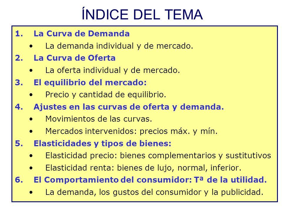 ÍNDICE DEL TEMA 1.La Curva de Demanda La demanda individual y de mercado.