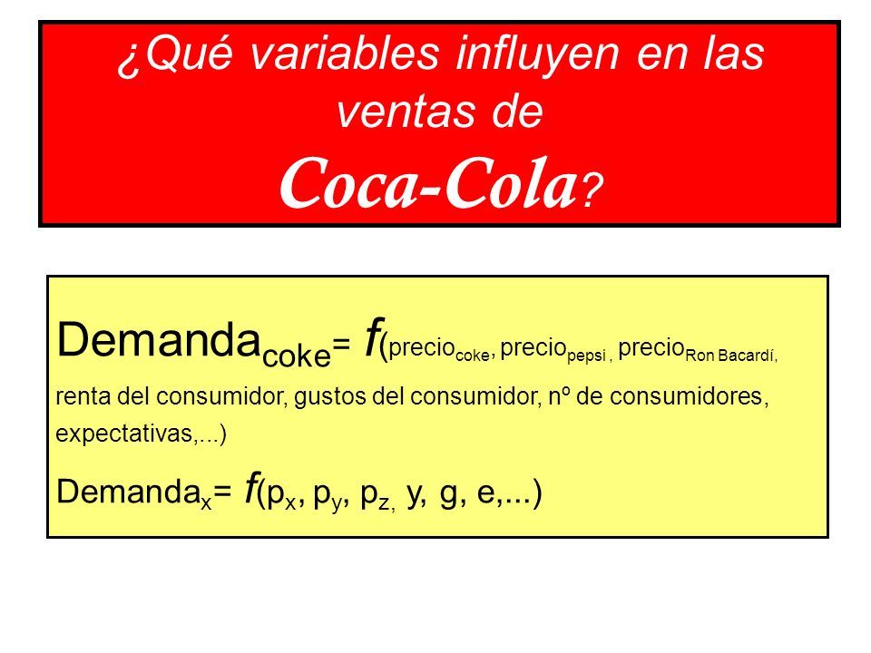 Demanda de Coca-cola: cambio en gustos Precio Cantidad 0 X X X X X X X X Latas Cola Precio 1.50 0.75 0.25 7 10 02.50 3 011 Latas New-Coke 8 13 2 5 Cambio en gustos 15