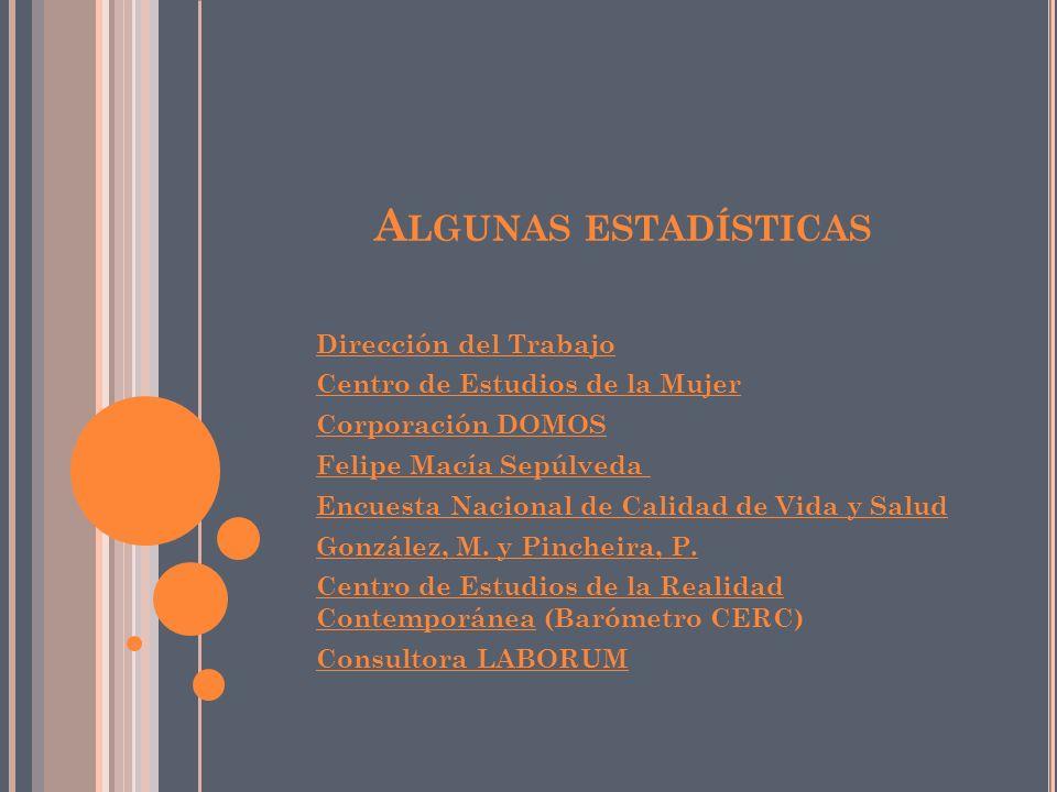 A LGUNAS ESTADÍSTICAS Dirección del Trabajo Centro de Estudios de la Mujer Corporación DOMOS Felipe Macía Sepúlveda Encuesta Nacional de Calidad de Vida y Salud González, M.