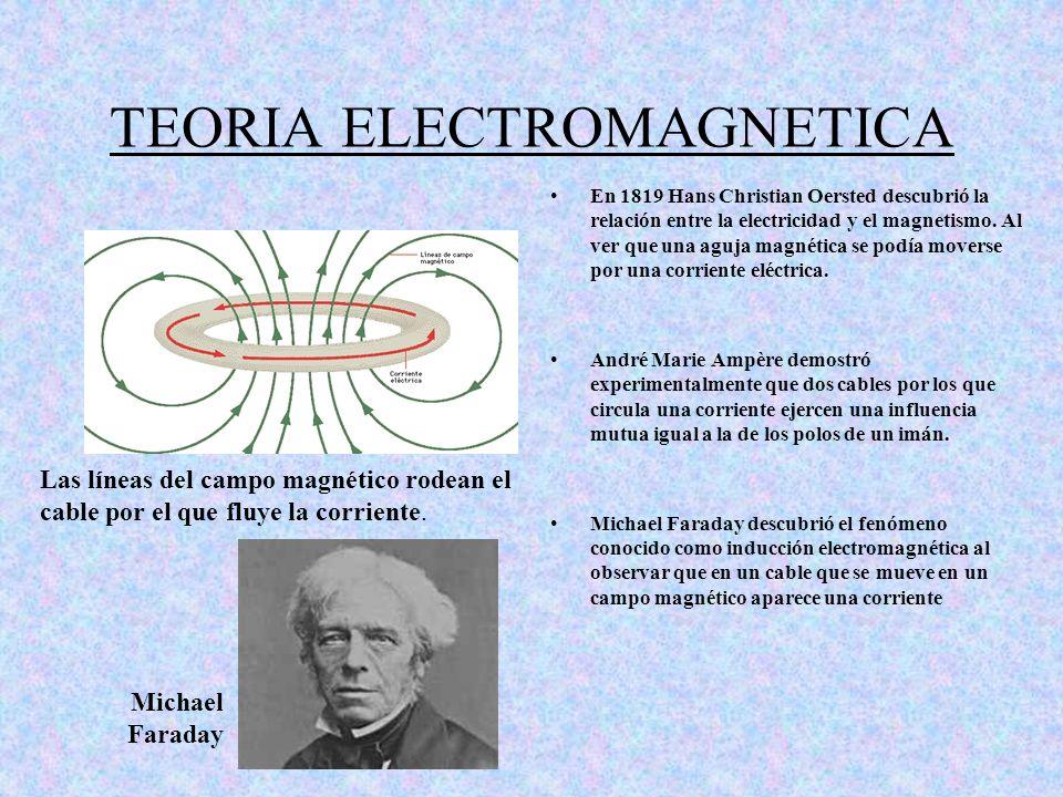 TEORIA ELECTROMAGNETICA En 1819 Hans Christian Oersted descubrió la relación entre la electricidad y el magnetismo. Al ver que una aguja magnética se