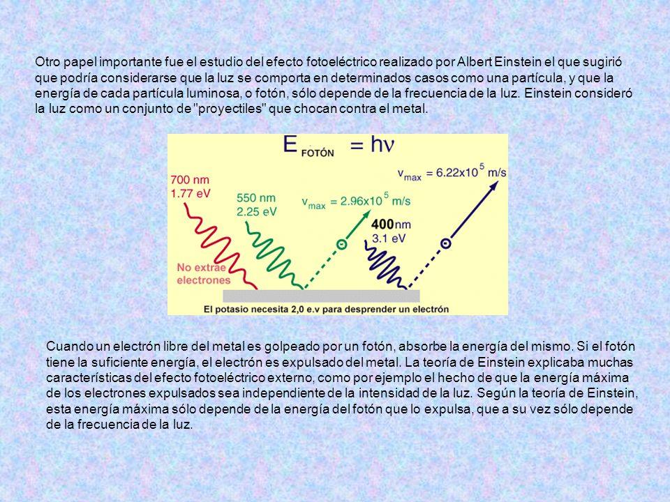 Otro papel importante fue el estudio del efecto fotoeléctrico realizado por Albert Einstein el que sugirió que podría considerarse que la luz se compo