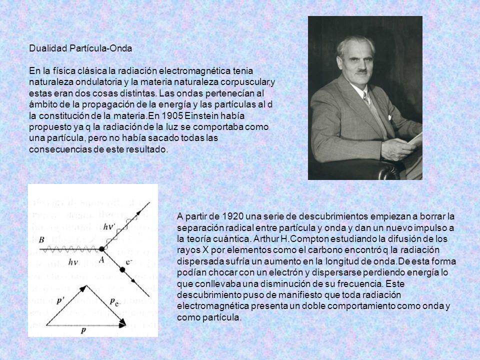 Dualidad Partícula-Onda En la física clásica la radiación electromagnética tenia naturaleza ondulatoria y la materia naturaleza corpuscular,y estas er