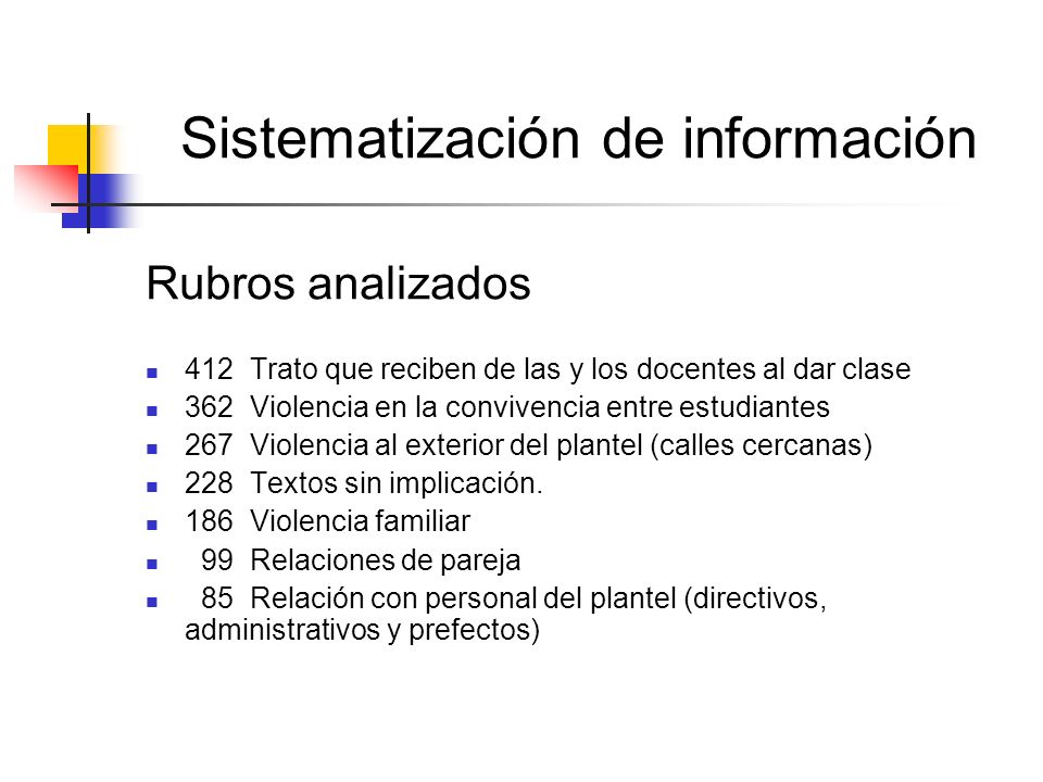 Sistematización de información Rubros analizados 412 Trato que reciben de las y los docentes al dar clase 362 Violencia en la convivencia entre estudi