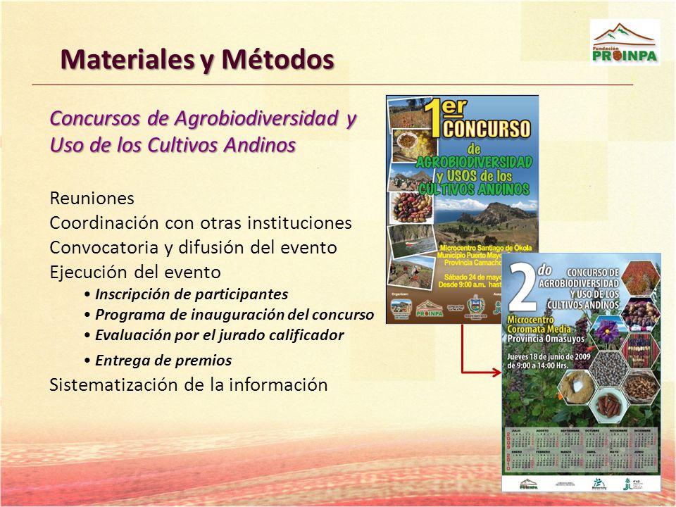 Materiales y Métodos Concursos de Agrobiodiversidad y Uso de los Cultivos Andinos Reuniones Coordinación con otras instituciones Convocatoria y difusi