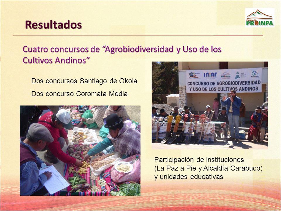 Resultados Cuatro concursos de Agrobiodiversidad y Uso de los Cultivos Andinos Dos concursos Santiago de Okola Dos concurso Coromata Media Participaci