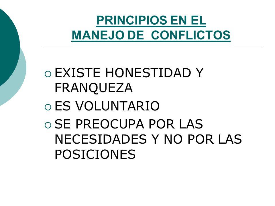 PRINCIPIOS EN EL MANEJO DE CONFLICTOS ACTO COOPERATIVO Y NO COMPETITIVO BUSCA LA SOLUCIÓN DEL PROBLEMA ESTA ORIENTADO AL FUTURO Y NO SE ENFOCA EN EL P