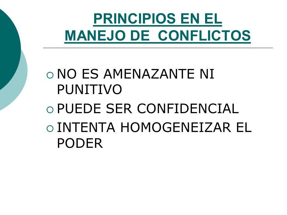 PRINCIPIOS EN EL MANEJO DE CONFLICTOS EXISTE HONESTIDAD Y FRANQUEZA ES VOLUNTARIO SE PREOCUPA POR LAS NECESIDADES Y NO POR LAS POSICIONES