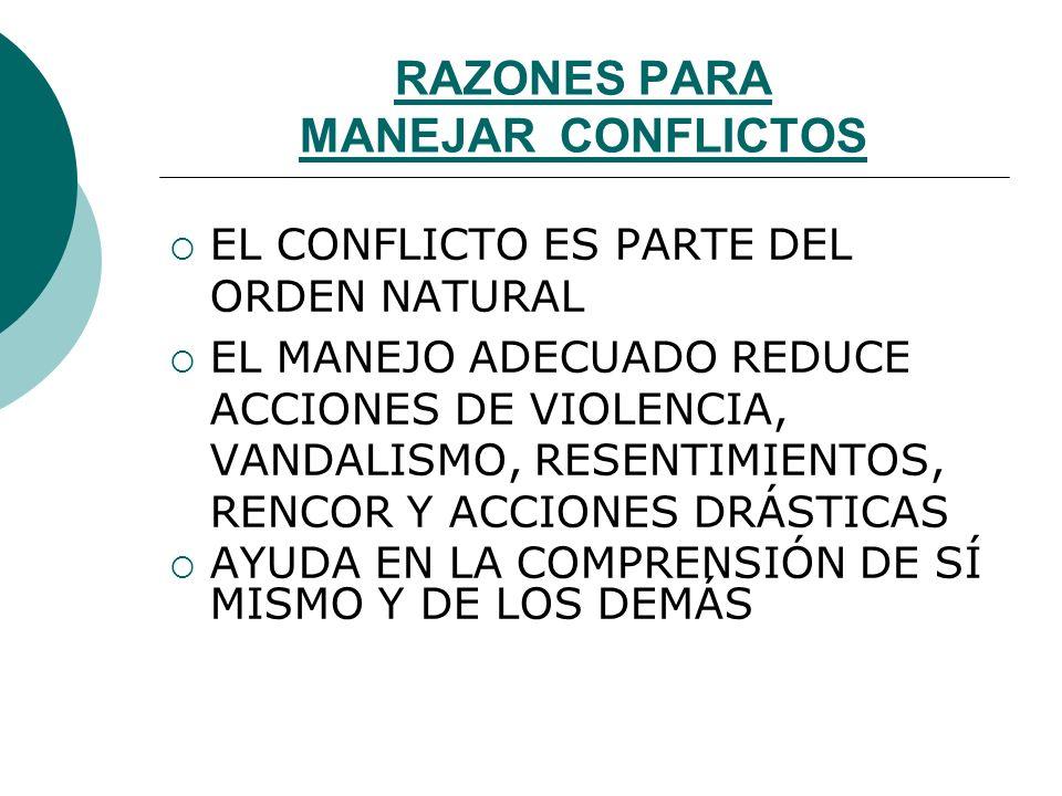 PARADIGMAS EN EL MANEJO DE CONFLICTOS ANTIGUO GANAR – PERDER NUEVO GANAR – GANAR